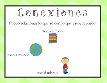 Spanish Comprehension Posters