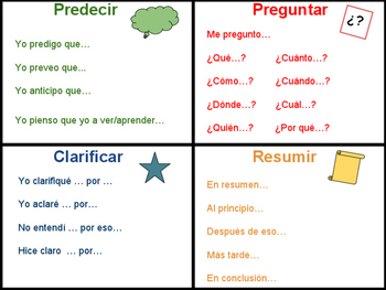 Spanish Comprehension Sentence Frames