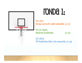 Spanish Conditional Perfect Basketball