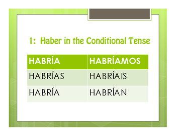 Spanish Conditional Perfect Notes