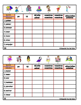 Spanish Conditional Tense Conjugation Cards