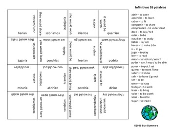 Spanish Conditional Tense Matching Squares Puzzles and Translation Activities