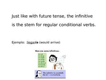 Spanish Conditional Tense PowerPoint Slideshow