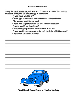 Spanish: Conditional Tense Review