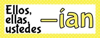 Spanish Conditional Tense Verb Conjugations Word Wall {HARD GOOD}
