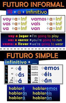 Spanish Conjugation-Futuro informal y simple