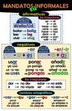 Spanish Conjugation - Mandatos informales
