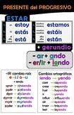 Spanish Conjugation-Presente del Progresivo