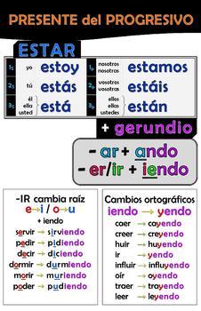 Spanish Conjugation-Presente del Progressivo