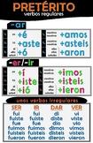 Spanish Conjugation-Preterito