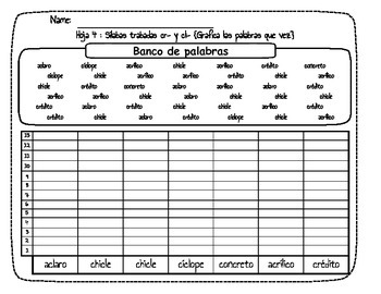 Spanish Consonant Blends: Graphing Words {Sílabas Trabadas}