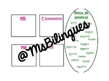 Spanish Consonant Consonant Words with r, m, and n