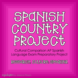 Spanish Countries Project - Upper Level/AP Spanish Languag