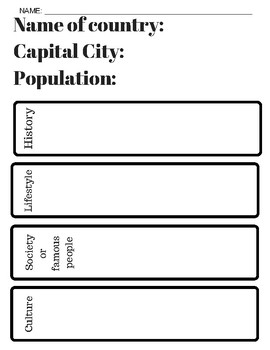 Spanish Countries and Capitals Packet