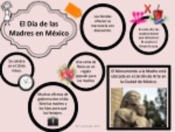 Spanish Culture:  El Día de las Madres