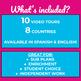 Spanish Culture: Famous Attractions Video Webquest