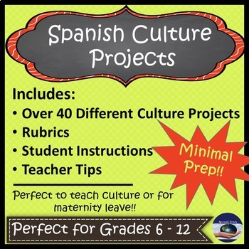 Spanish Culture Projects - 40 Choices - Editable