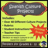 Spanish Culture Projects - 40 Choices - Editable - DISTANC