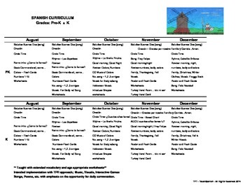 Spanish Curriculum - Monthly Outline              Grades