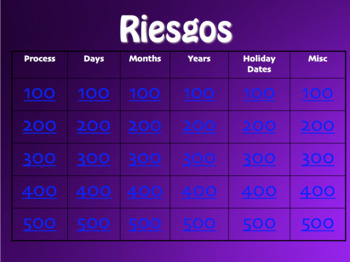 Spanish Dates Jeopardy-Style Review Game