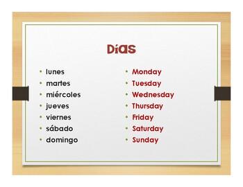 Spanish Dates Notes