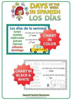 Spanish Days of the Week - Voy al Colegio