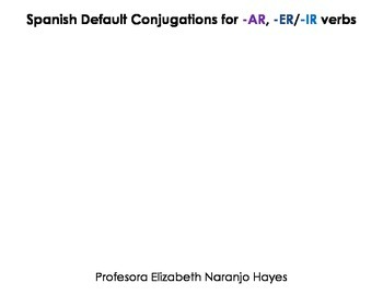 Spanish Default conjugations infographic **CRUCIAL FOR SPANISH LEARNERS**