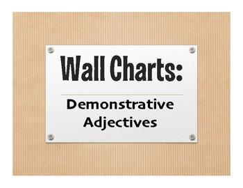 Spanish Demonstrative Adjective Wall Charts