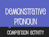 Spanish Demonstrative Pronoun Activity