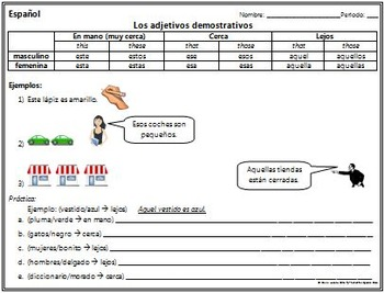 Spanish - Demonstrative Adjectives & Adjectives as Nouns