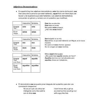 Spanish Demonstrative Adjectives Los demostrativos Speaking Activities