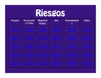 Avancemos 1 Unit 1 Lesson 2 Jeopardy-Style Review Game