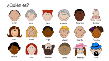 Spanish Describing People Speaking Game/Activity