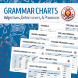 Spanish Determiners and Pronouns Charts