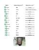 Spanish Dictionary Worksheet: False Cognates / Falsos Cognados - GREAT FOR SUBS