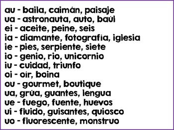 Spanish Diphthongs {Diptongos en Español}