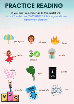 Spanish Diphthongs and Non-Diphthongs
