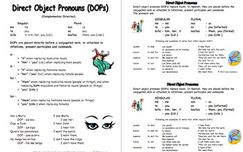 Spanish Direct Object Pronouns Introduction