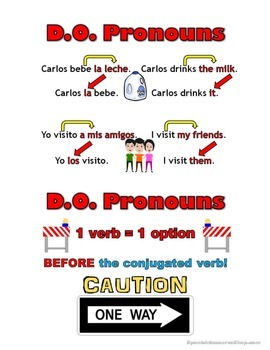 Spanish Direct Object Pronouns Notes