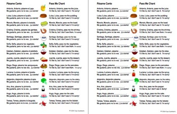 Spanish Direct Object Pronouns and Food Chant and Student Activity