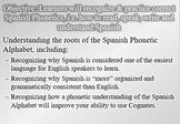 Spanish Phonetics 1 of 5 (Instructional Videos & Handouts)