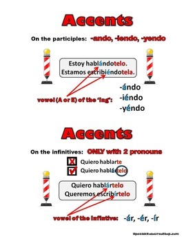 Spanish Double Object Pronouns Notes