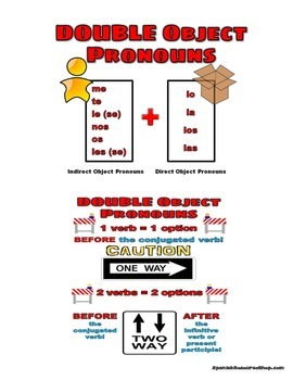 Spanish Double Object Pronouns Notes
