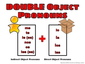 Spanish Double Object Pronouns Notes and Practice Powerpoint BUNDLE