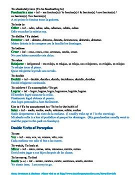 Spanish Double Verbs and Infinitive Expressions
