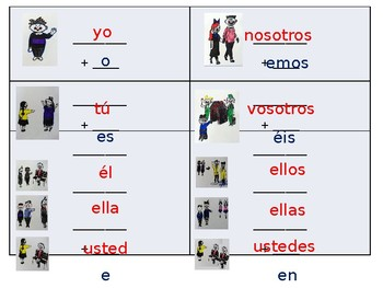 Spanish -ER Conjugation Guided Notes