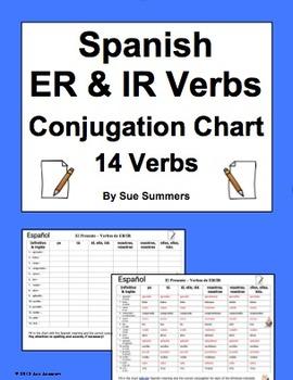 Spanish ER & IR Verbs Conjugation Chart - 14 Regular Verbs