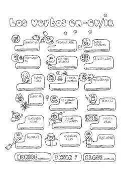 Spanish ER/IR-verb conjugation Emojis fun no prep worksheet