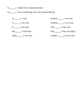 Spanish -ER Vocabulary and Conjugation Review Sheet