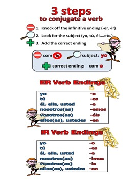 Spanish ER and IR Verb Conjugations Notes